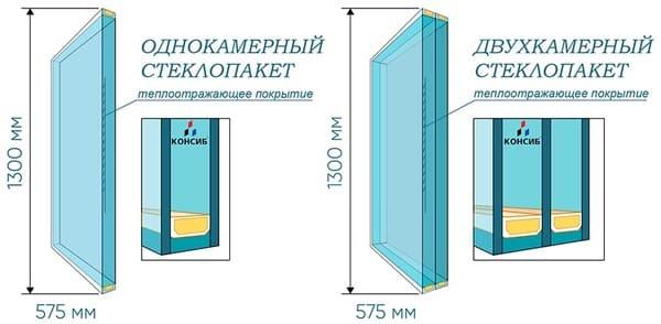 Купить однокамерные стеклопакеты